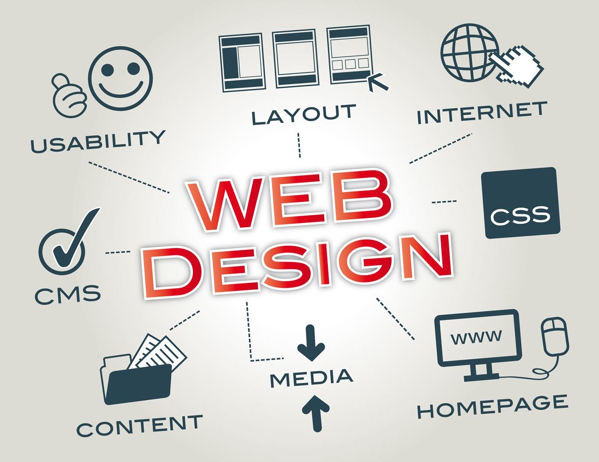 Thiết kế web doanh nghiệp: 5 lỗi thường mắc phải